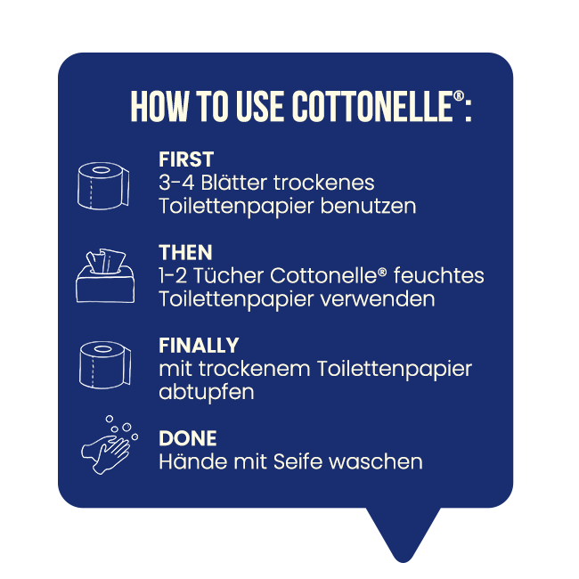 JAN21_ohoftheday_650x650_cottonelle.png